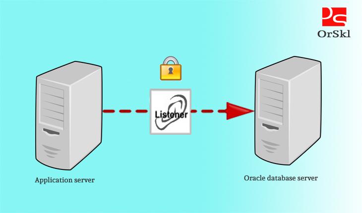 Listner_password
